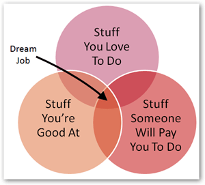 dream-job 2