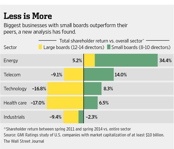 WSJ Small boards