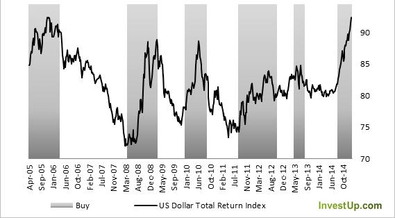 tr-usd-us-dollar-11