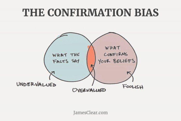 confirmation-bias