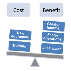 cost_benefit_analysis